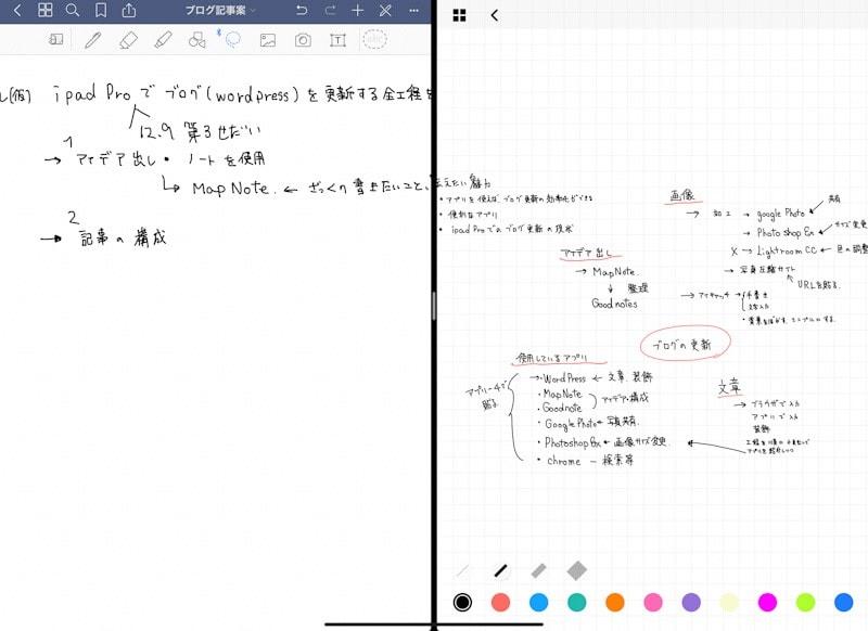 iPad ProでSplit Viewでノートアプリを閲覧
