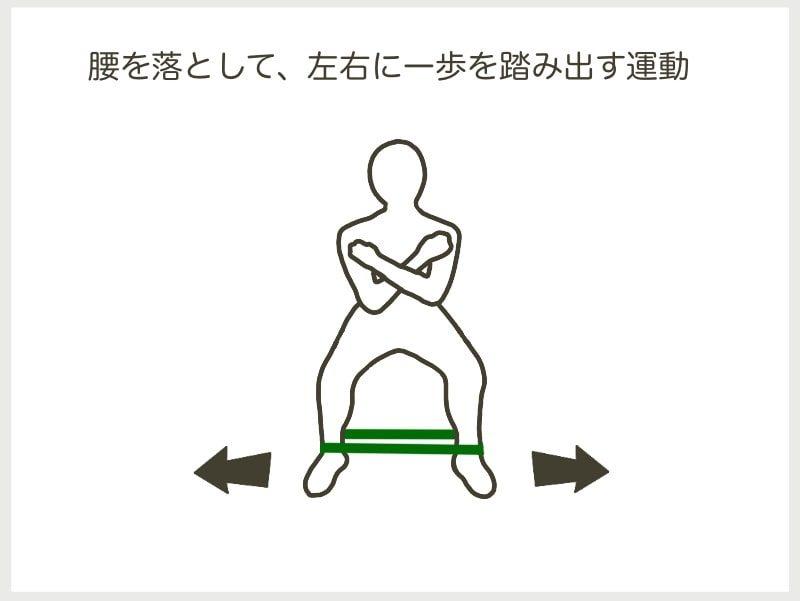 トレーニングチューブのトレーニング方法