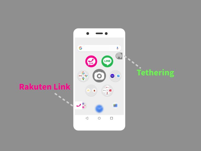 Rakuten miniの画面上に配置できるショートカット